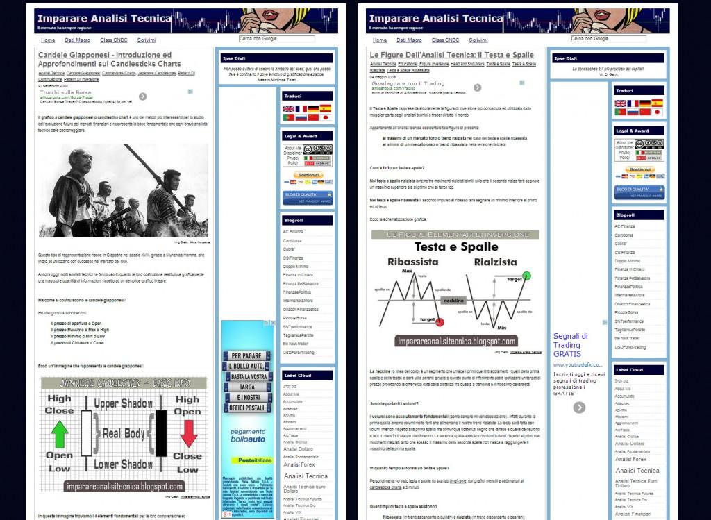 Impararare_Analisi_Tecnica